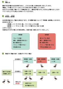 姿斉-shisai-教室 ご案内1